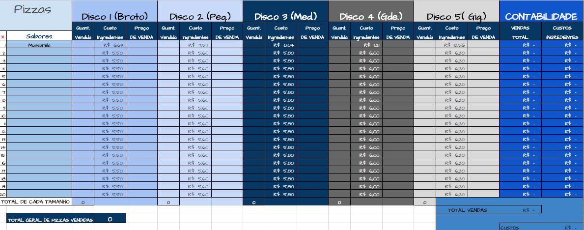 pizza - formacao de preco4