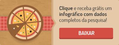 sabores de pizza mais pedidos - landing page